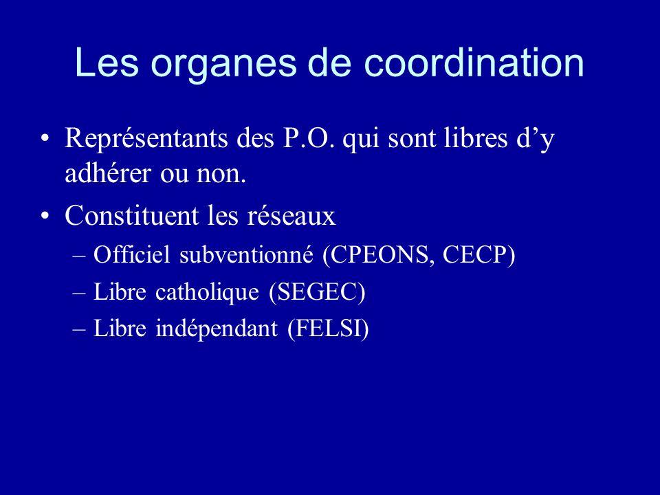 Les organes de coordination
