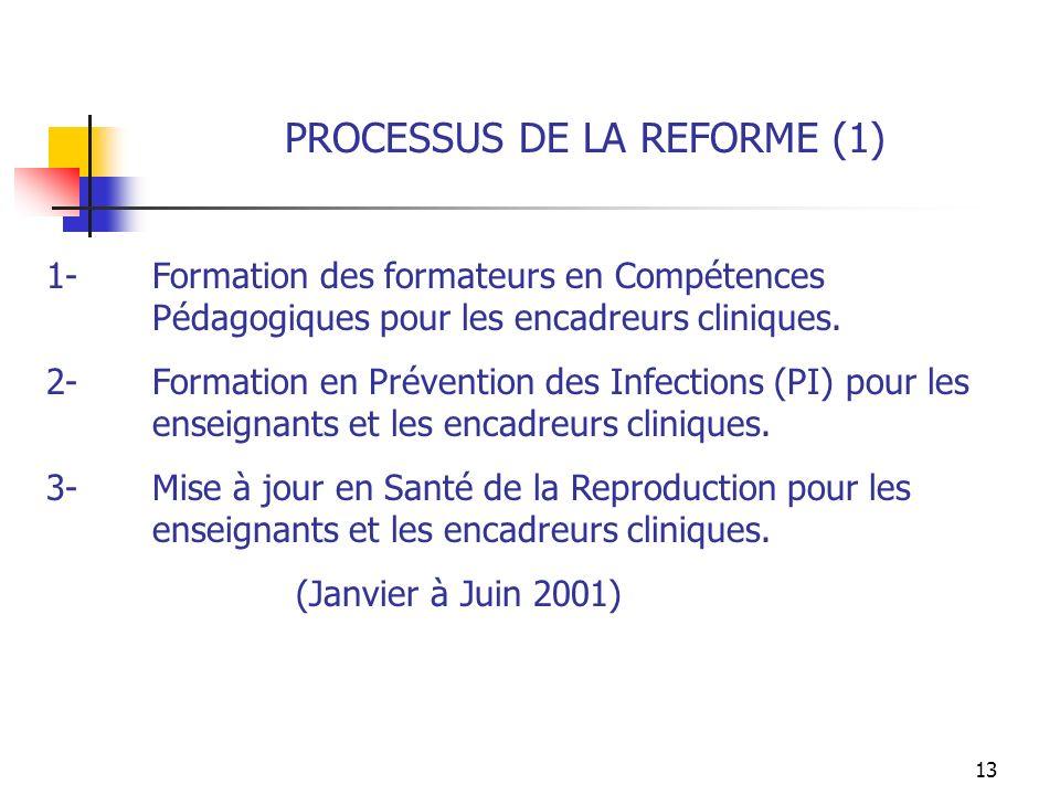 PROCESSUS DE LA REFORME (1)