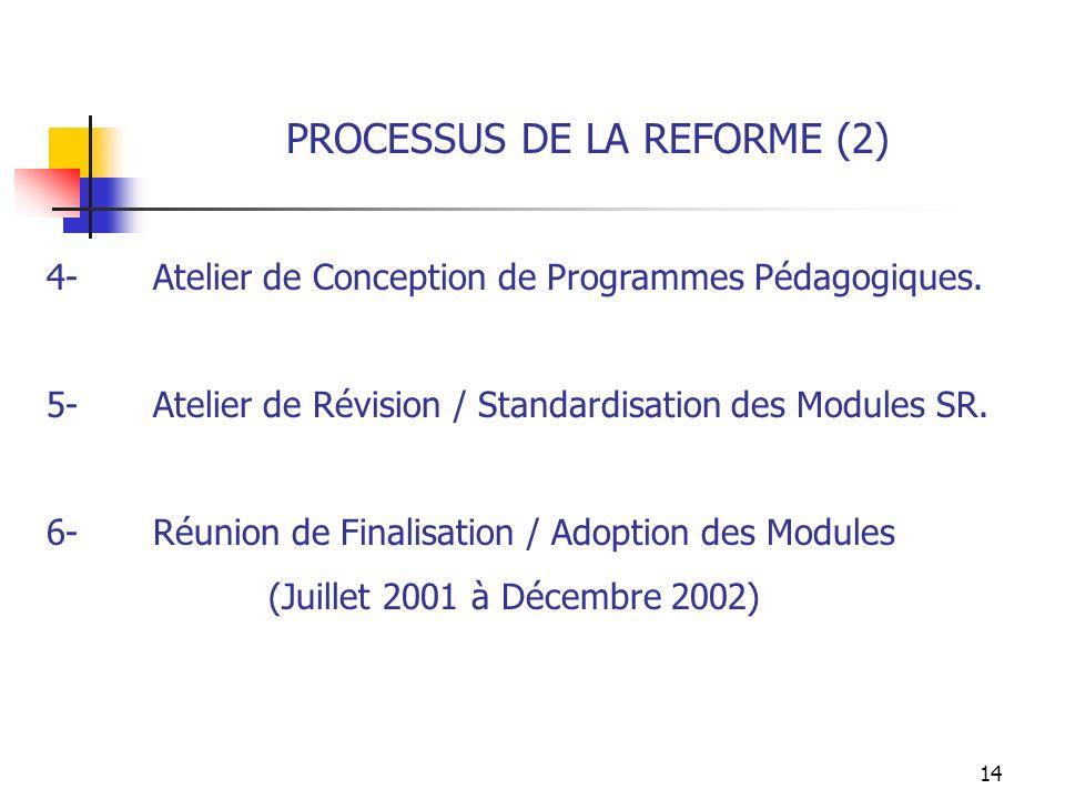 PROCESSUS DE LA REFORME (2)