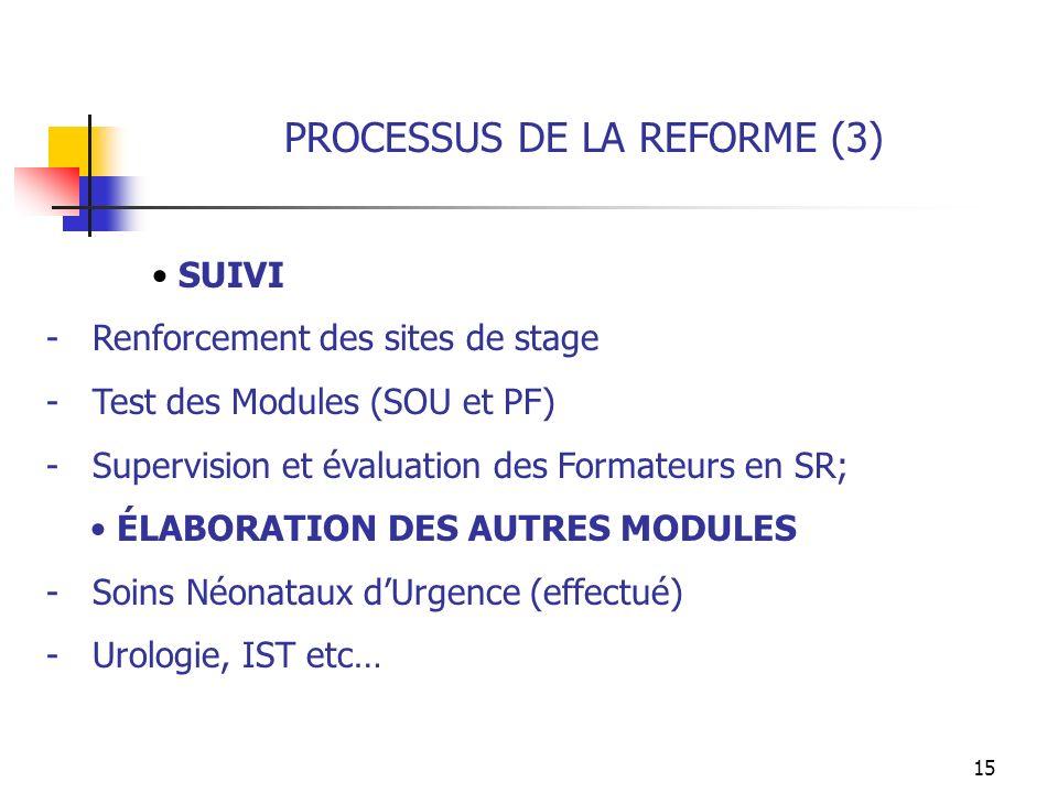 PROCESSUS DE LA REFORME (3)