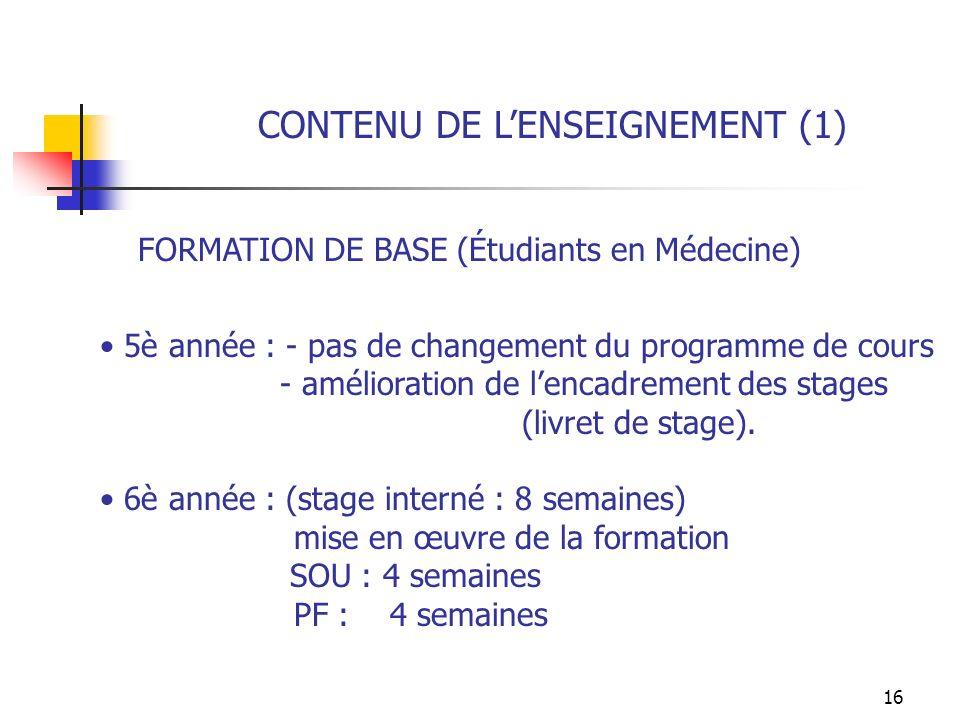 CONTENU DE L'ENSEIGNEMENT (1)
