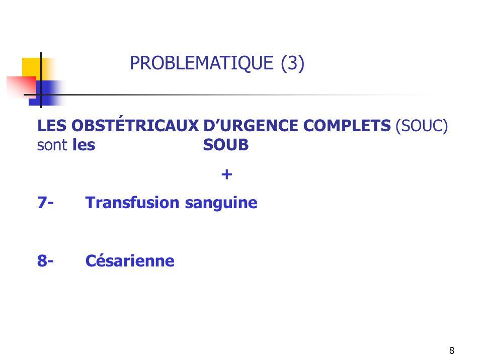 PROBLEMATIQUE (3) LES OBSTÉTRICAUX D'URGENCE COMPLETS (SOUC) sont les SOUB. +