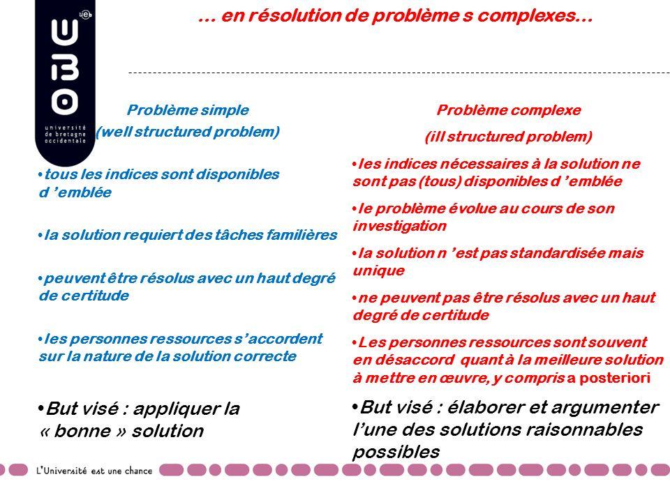 … en résolution de problème s complexes…
