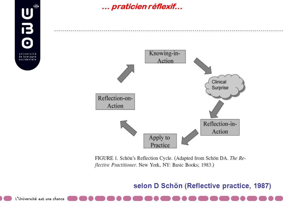selon D Schön (Reflective practice, 1987)