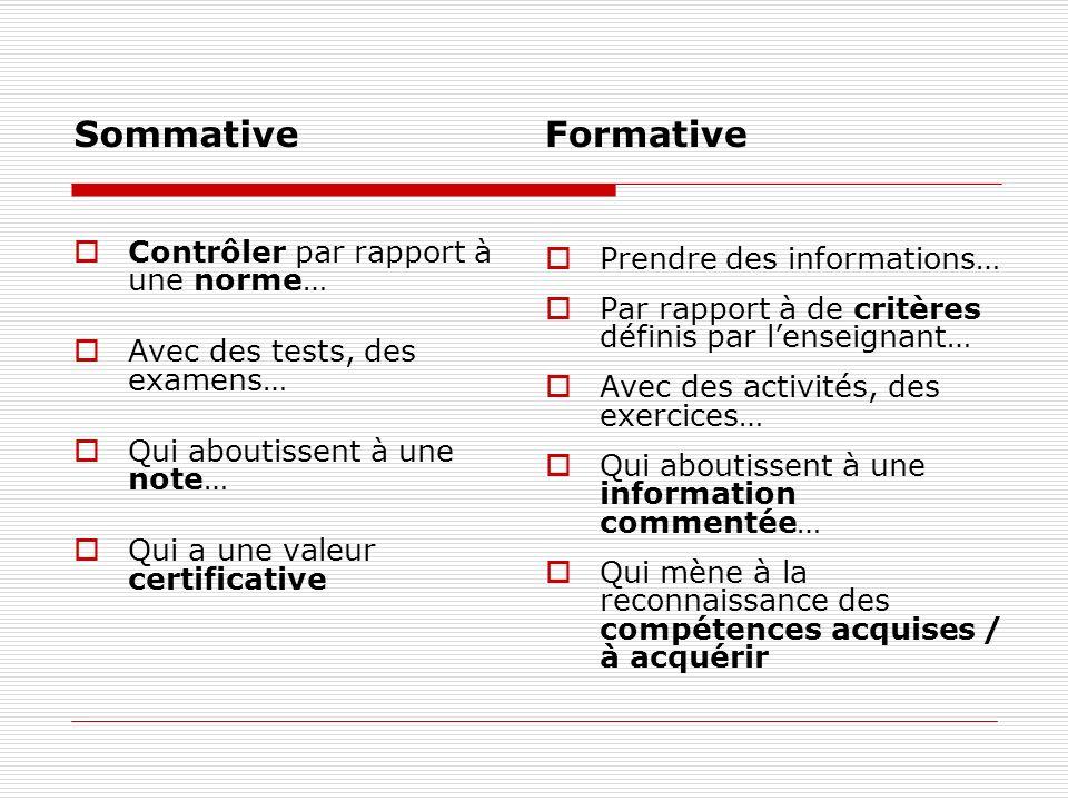 Sommative Formative Contrôler par rapport à une norme…