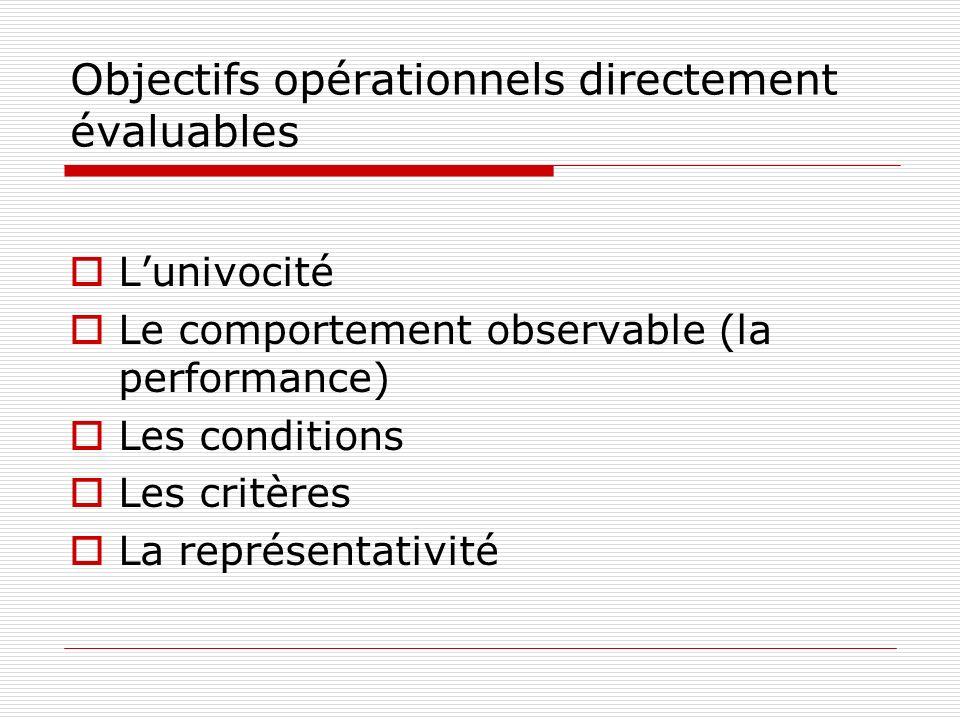 Objectifs opérationnels directement évaluables