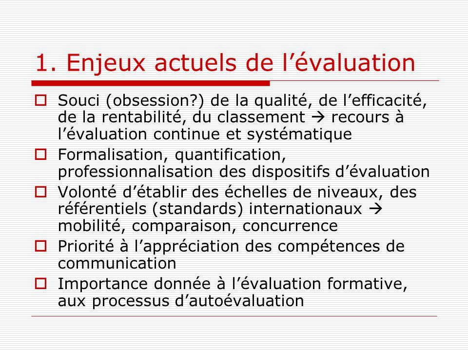 1. Enjeux actuels de l'évaluation