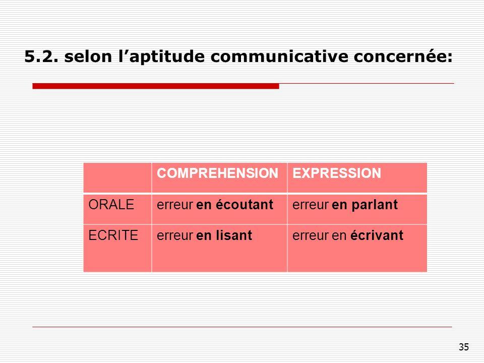 5.2. selon l'aptitude communicative concernée: