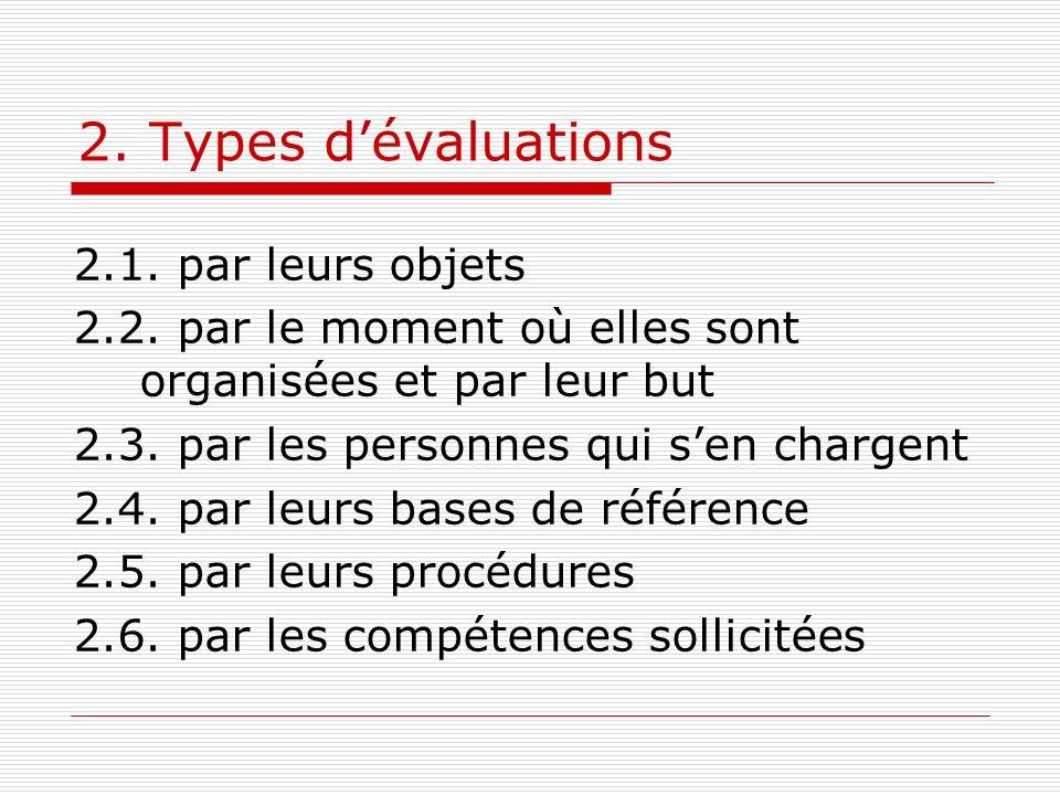 2. Types d'évaluations 2.1. par leurs objets