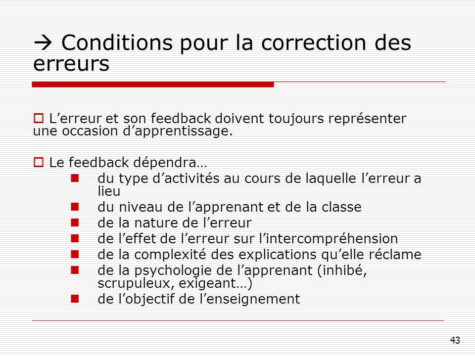  Conditions pour la correction des erreurs
