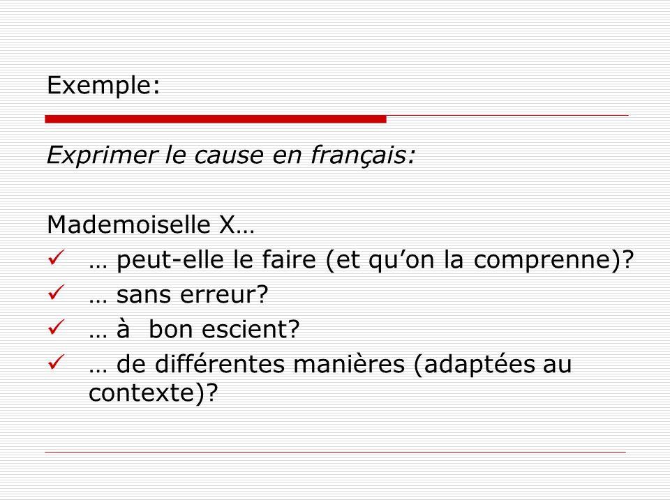 Exemple: Exprimer le cause en français: Mademoiselle X… … peut-elle le faire (et qu'on la comprenne)