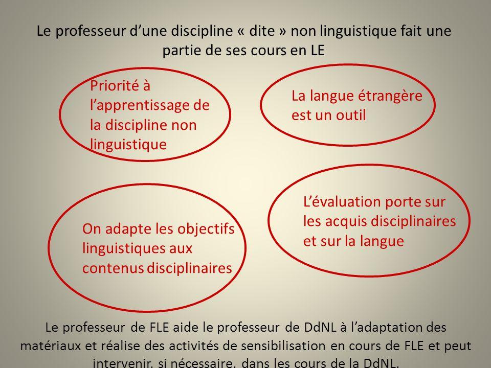Le professeur de FLE aide le professeur de DdNL à l'adaptation des