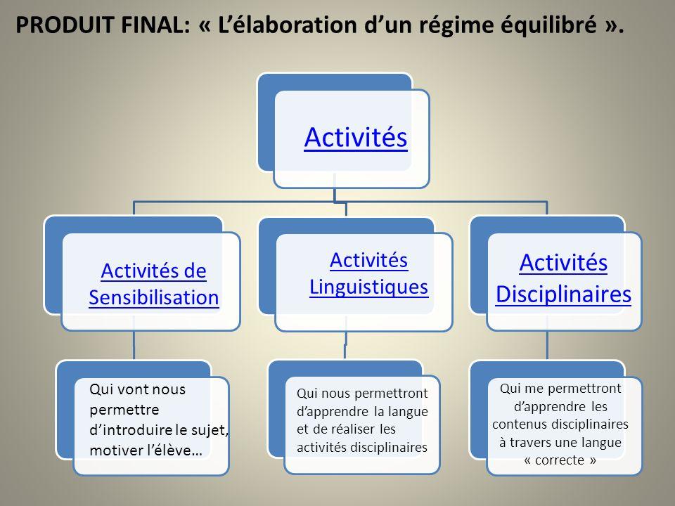 PRODUIT FINAL: « L'élaboration d'un régime équilibré ».