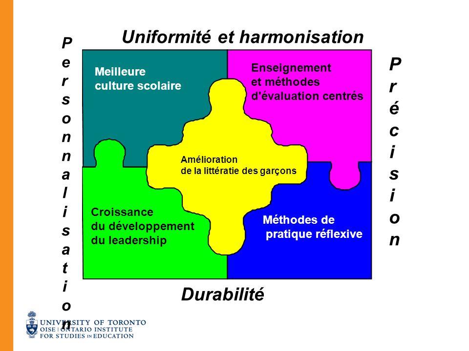 Uniformité et harmonisation