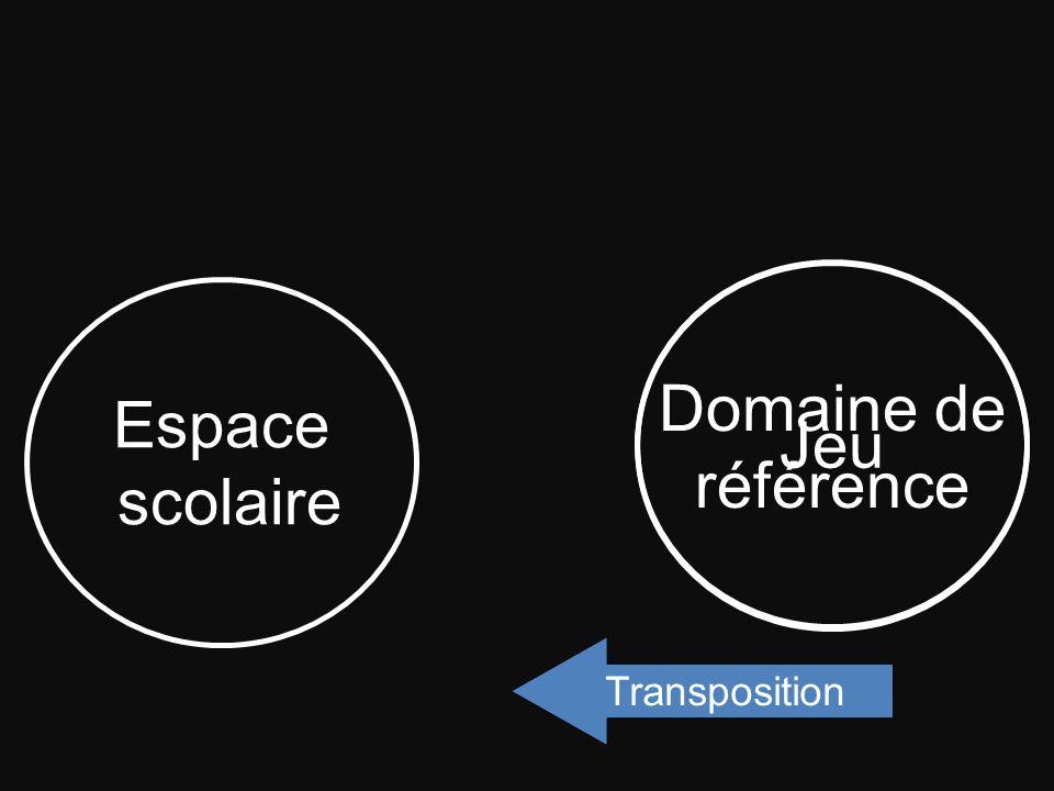 Jeu Domaine de référence Espace scolaire Transposition