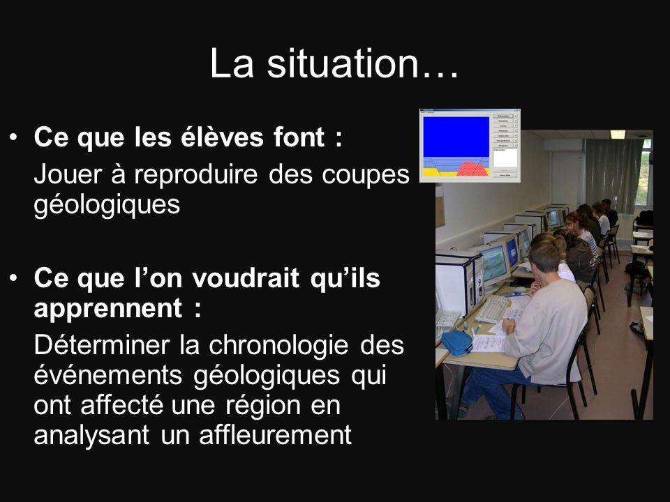 La situation… Ce que les élèves font :