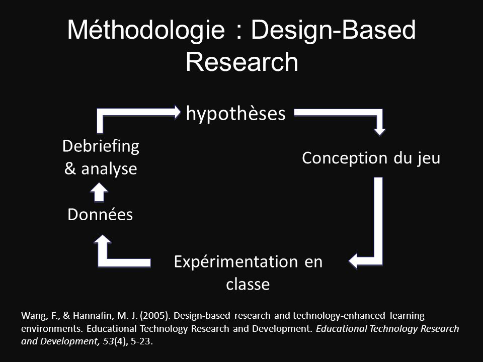 Méthodologie : Design-Based Research