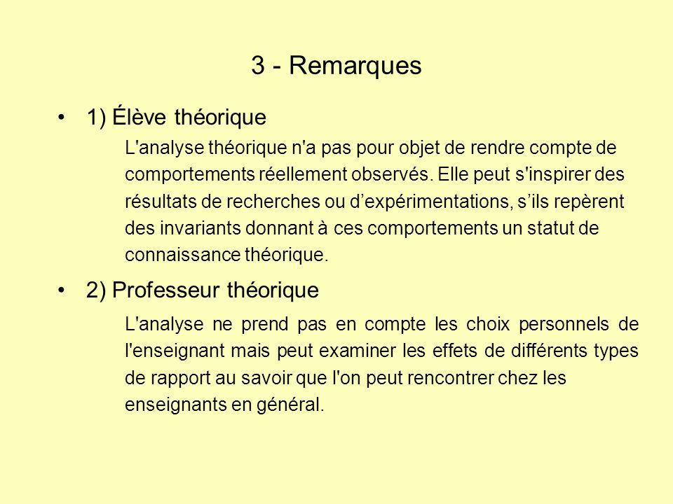 3 - Remarques 1) Élève théorique 2) Professeur théorique