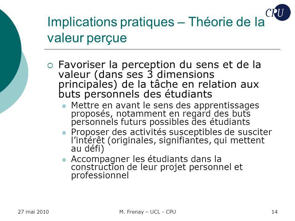 Implications pratiques – Théorie de la valeur perçue