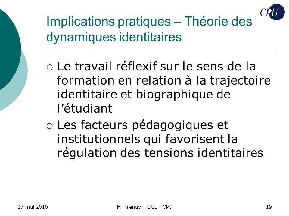 Implications pratiques – Théorie des dynamiques identitaires