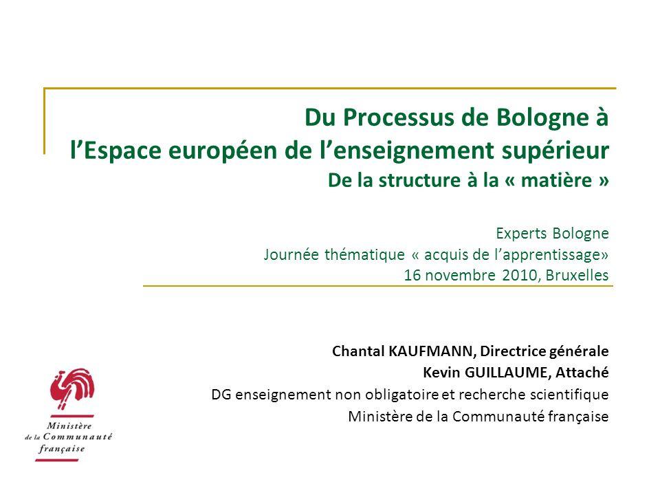 Du Processus de Bologne à l'Espace européen de l'enseignement supérieur De la structure à la « matière » Experts Bologne Journée thématique « acquis de l'apprentissage» 16 novembre 2010, Bruxelles