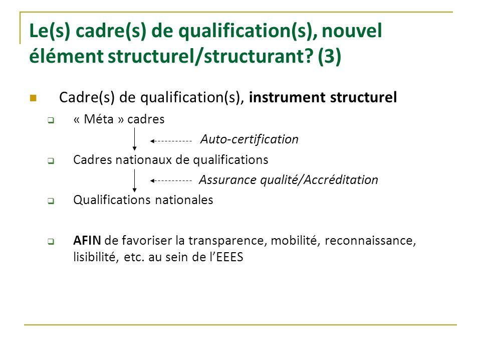 Assurance qualité/Accréditation