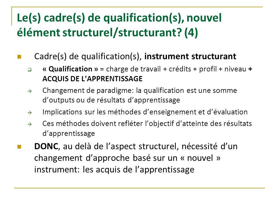 Le(s) cadre(s) de qualification(s), nouvel élément structurel/structurant (4)