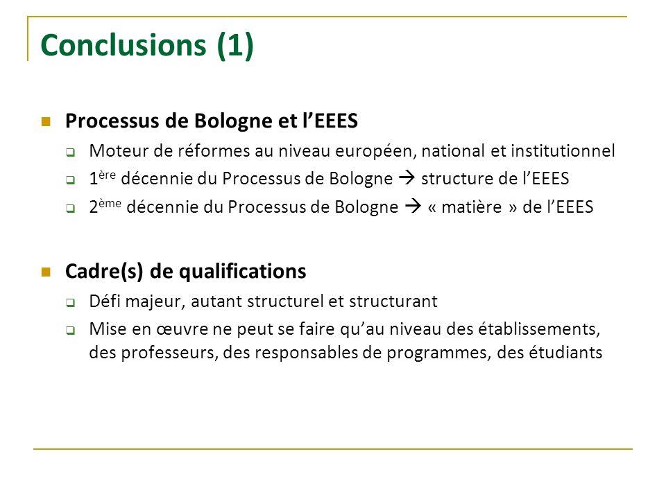 Conclusions (1) Processus de Bologne et l'EEES