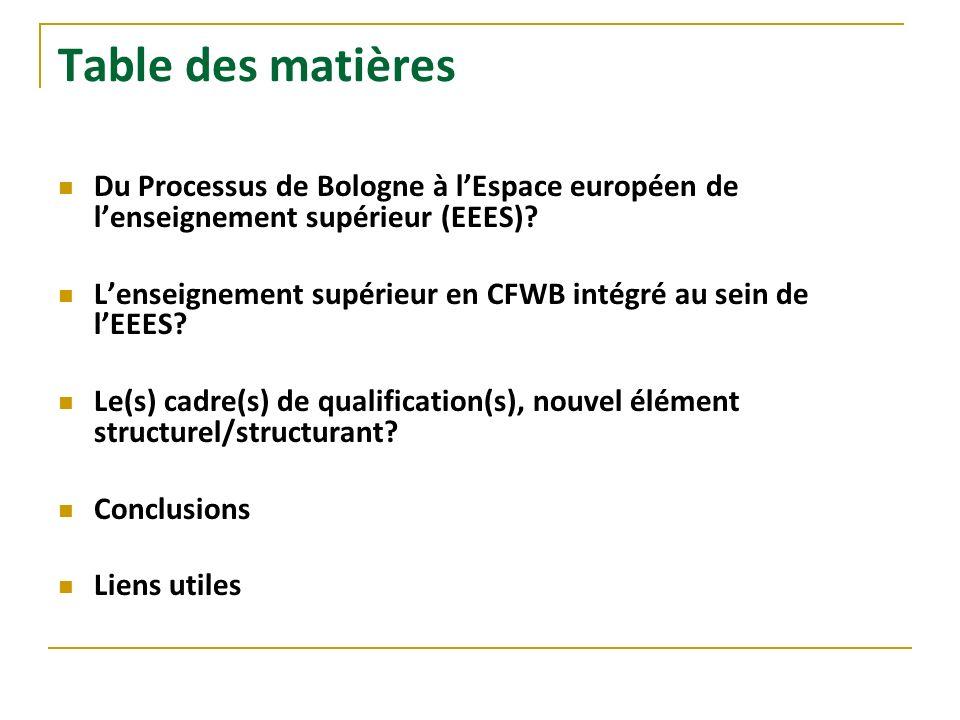 Table des matières Du Processus de Bologne à l'Espace européen de l'enseignement supérieur (EEES)