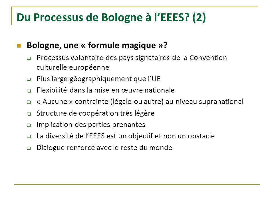 Du Processus de Bologne à l'EEES (2)