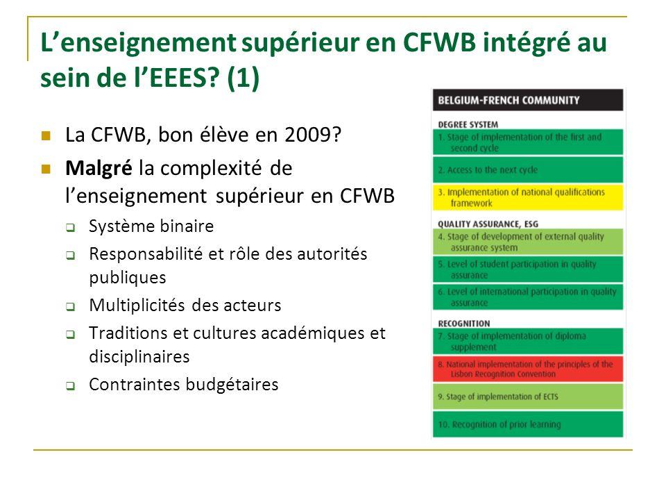 L'enseignement supérieur en CFWB intégré au sein de l'EEES (1)