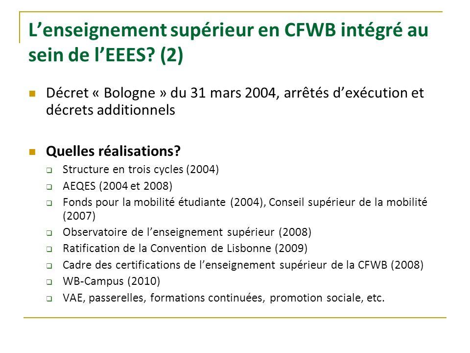 L'enseignement supérieur en CFWB intégré au sein de l'EEES (2)