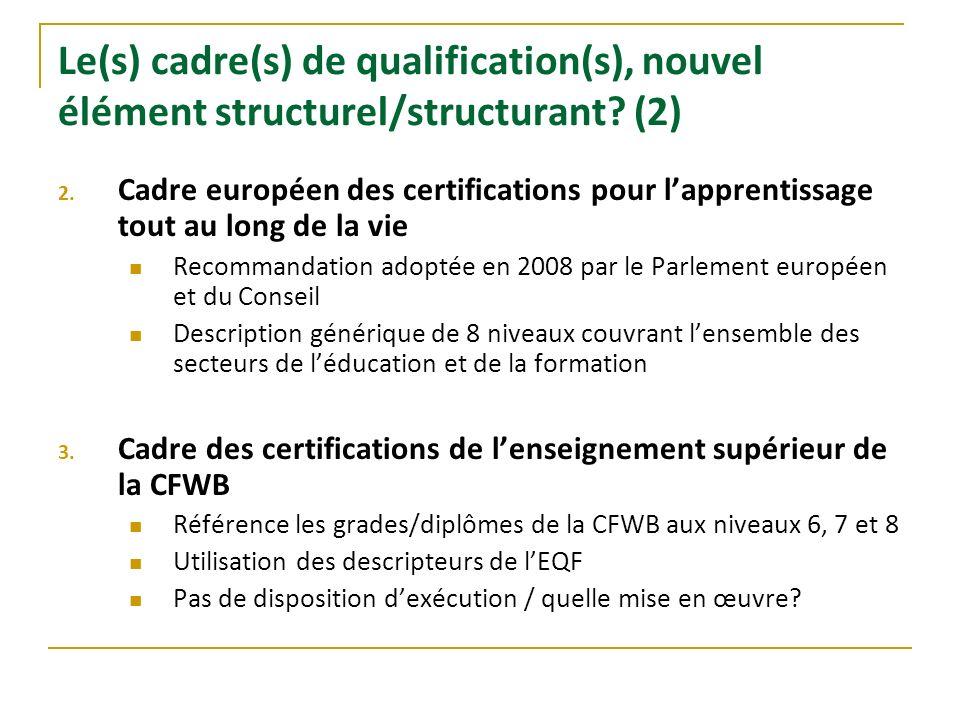 Le(s) cadre(s) de qualification(s), nouvel élément structurel/structurant (2)