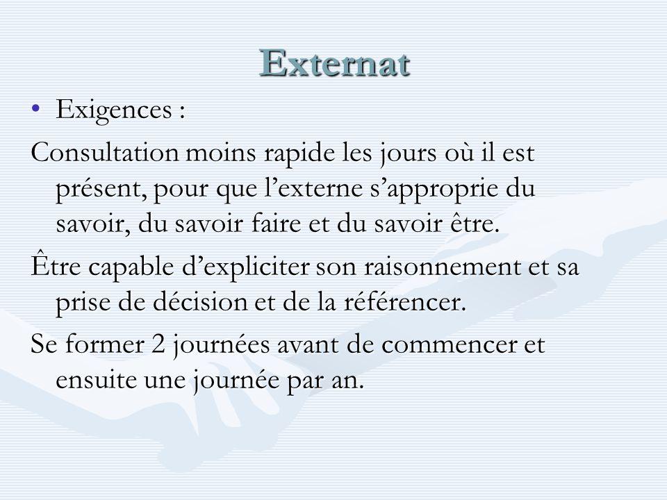 Externat Exigences :