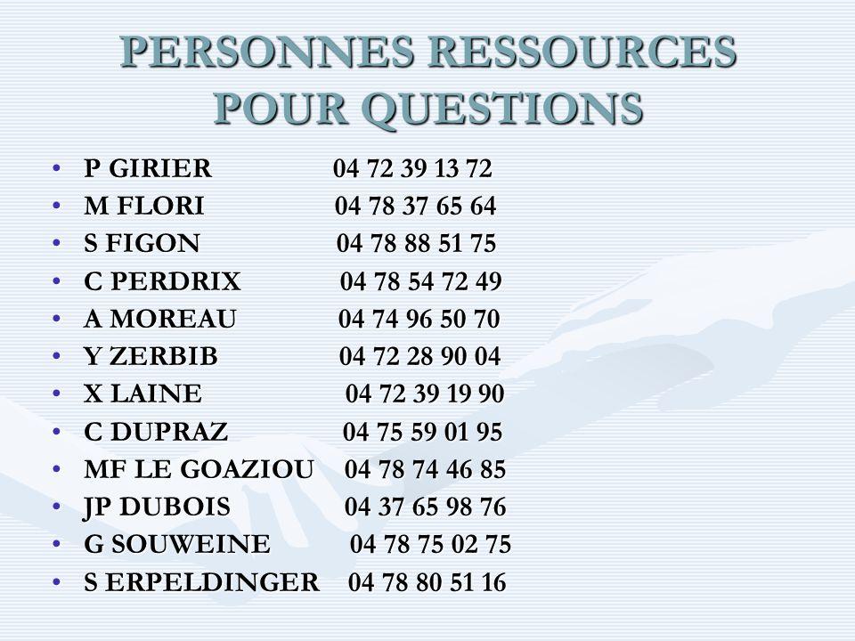 PERSONNES RESSOURCES POUR QUESTIONS