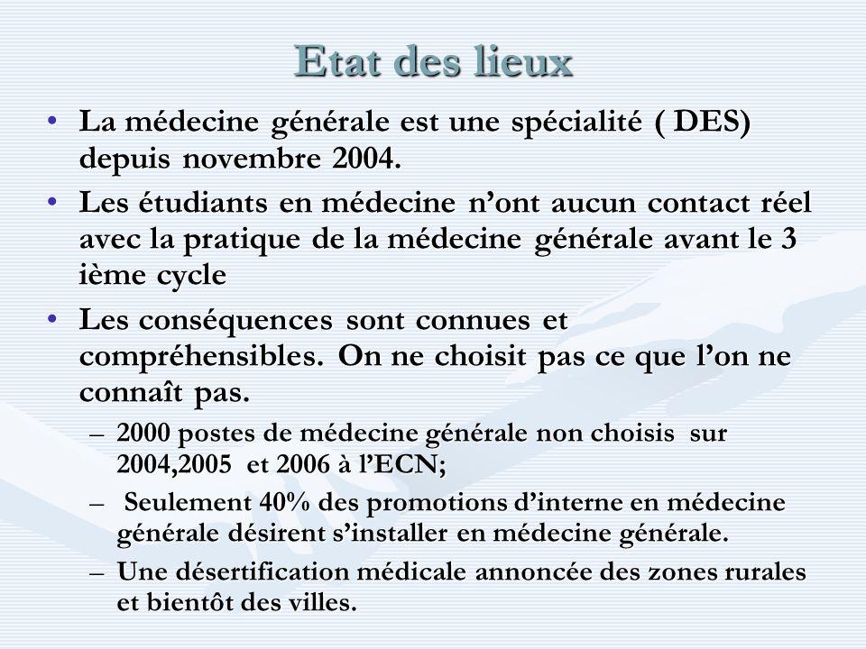 Etat des lieux La médecine générale est une spécialité ( DES) depuis novembre 2004.