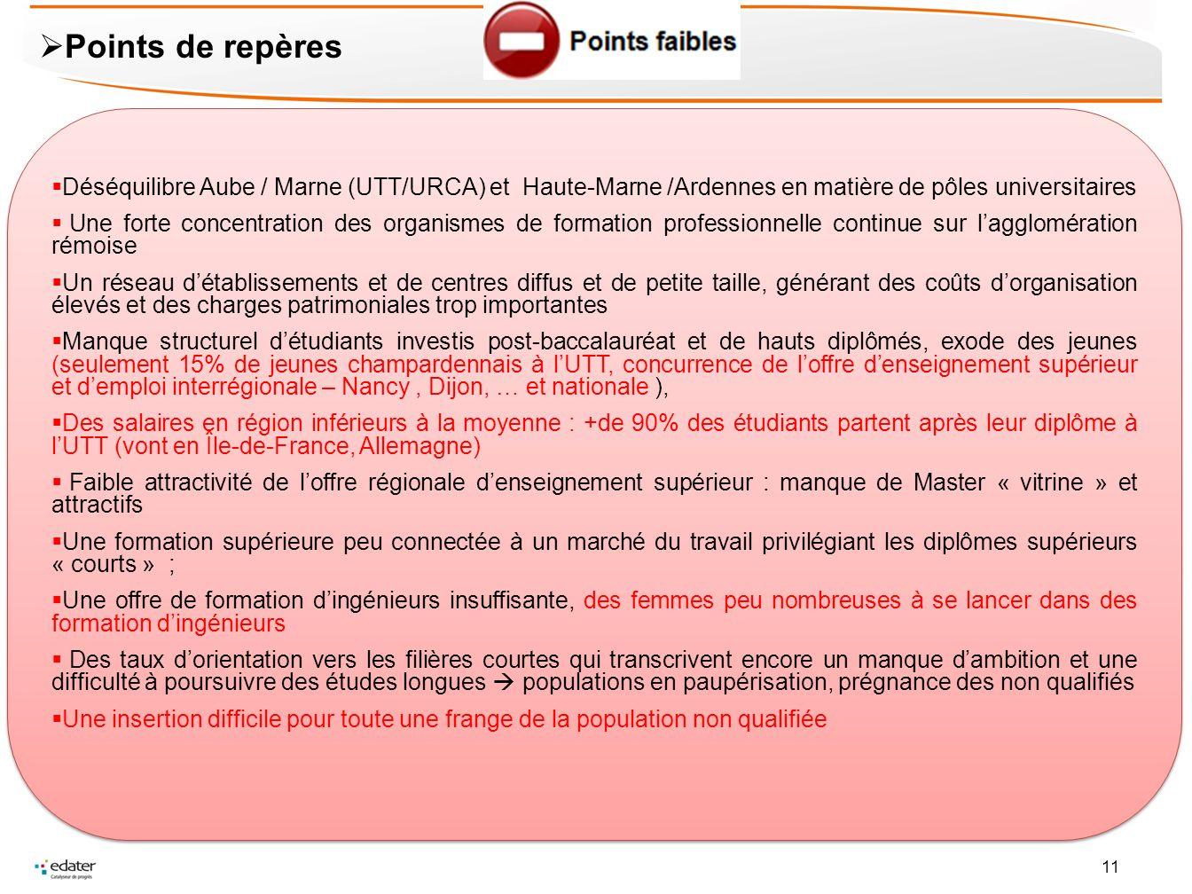 Points de repères Déséquilibre Aube / Marne (UTT/URCA) et Haute-Marne /Ardennes en matière de pôles universitaires.