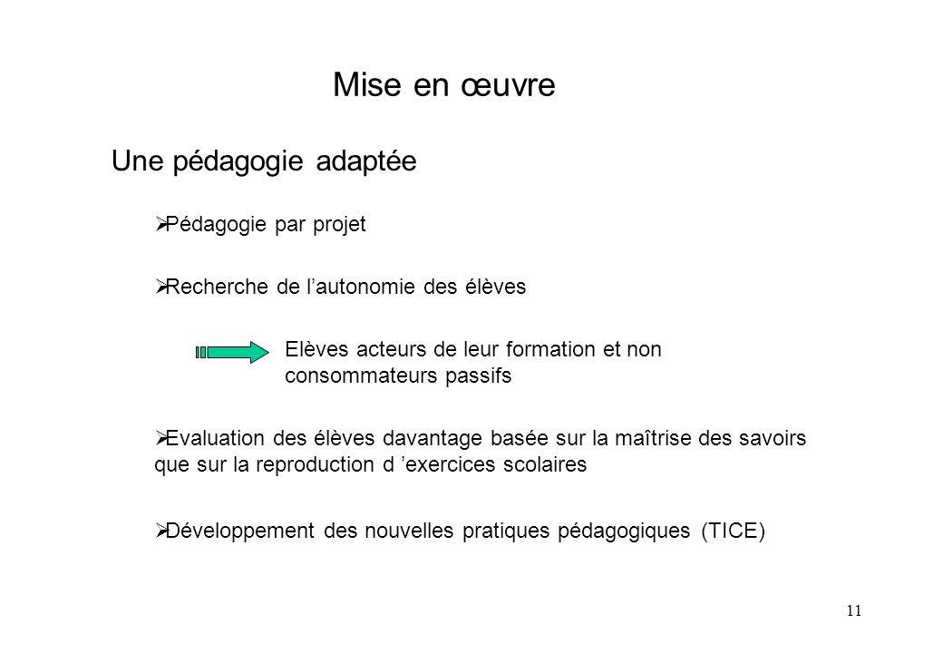 Mise en œuvre Une pédagogie adaptée Pédagogie par projet
