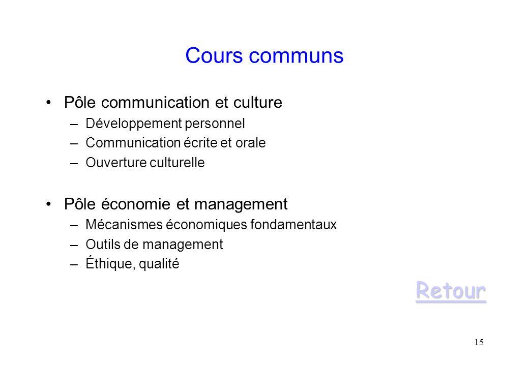 Cours communs Retour Pôle communication et culture