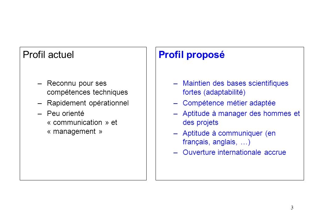 Profil actuel Profil proposé Reconnu pour ses compétences techniques