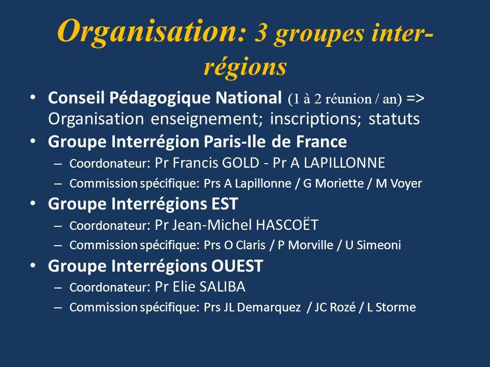 Organisation: 3 groupes inter-régions
