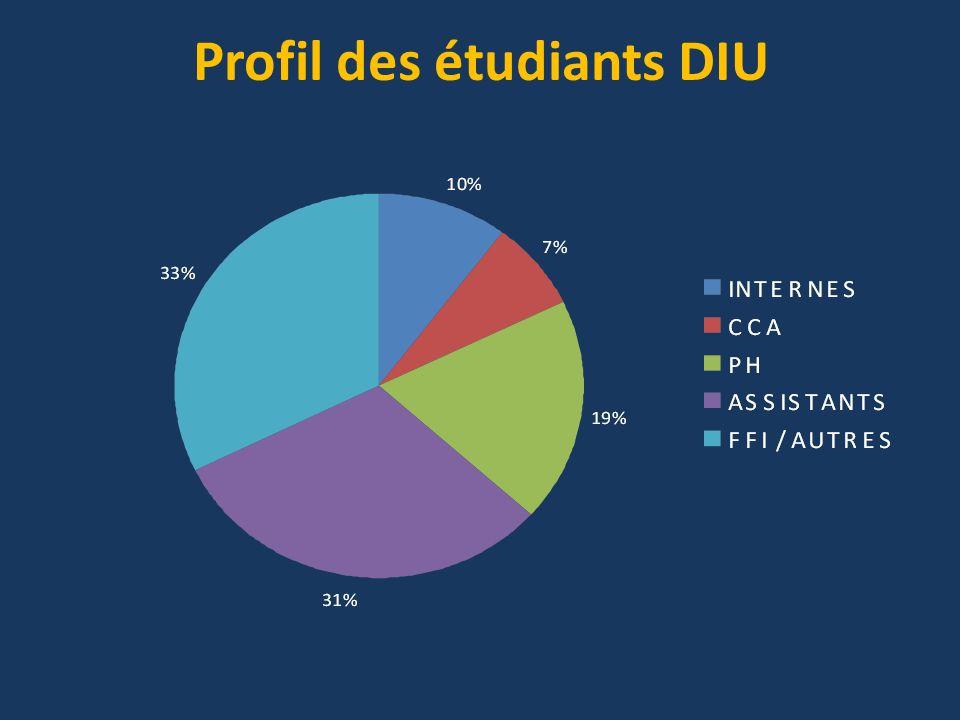 Profil des étudiants DIU