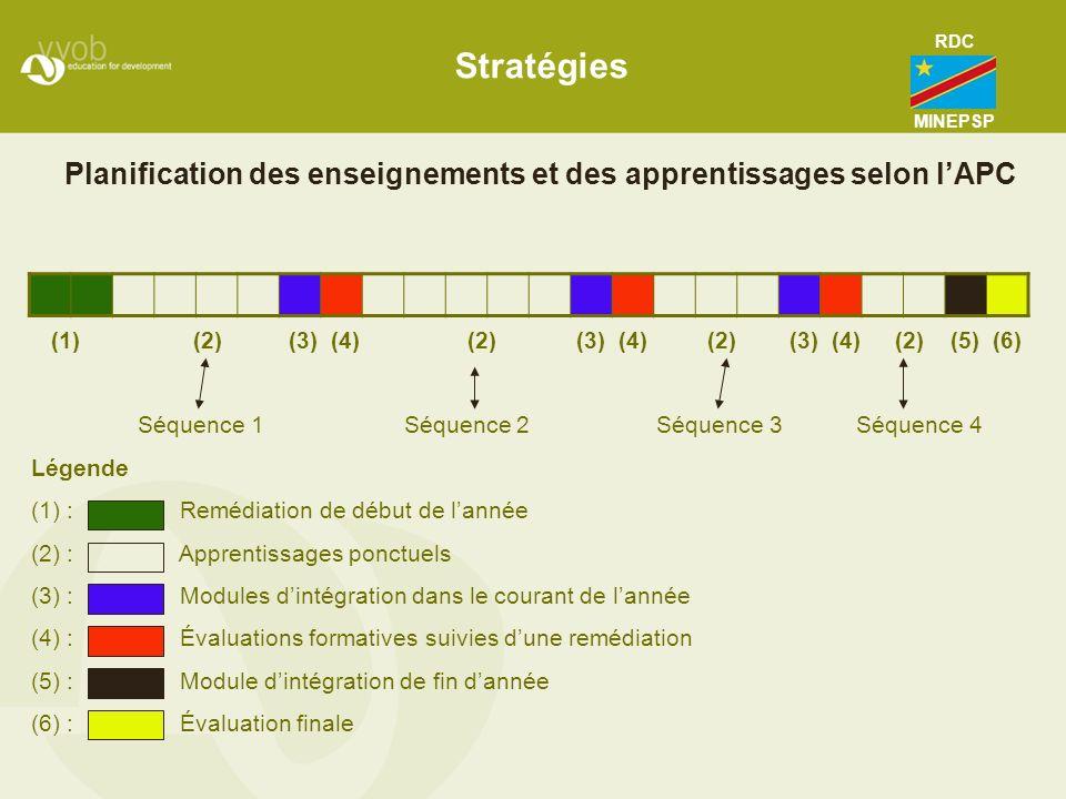 Stratégies RDC. MINEPSP. Planification des enseignements et des apprentissages selon l'APC.