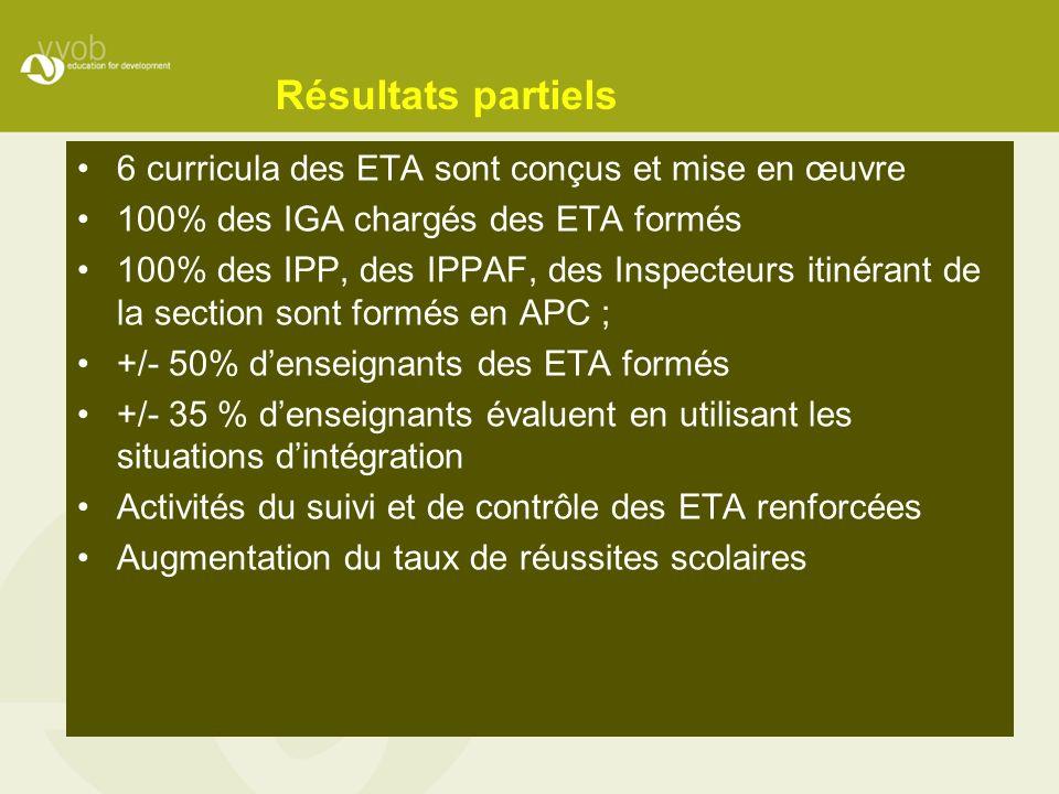 Résultats partiels 6 curricula des ETA sont conçus et mise en œuvre