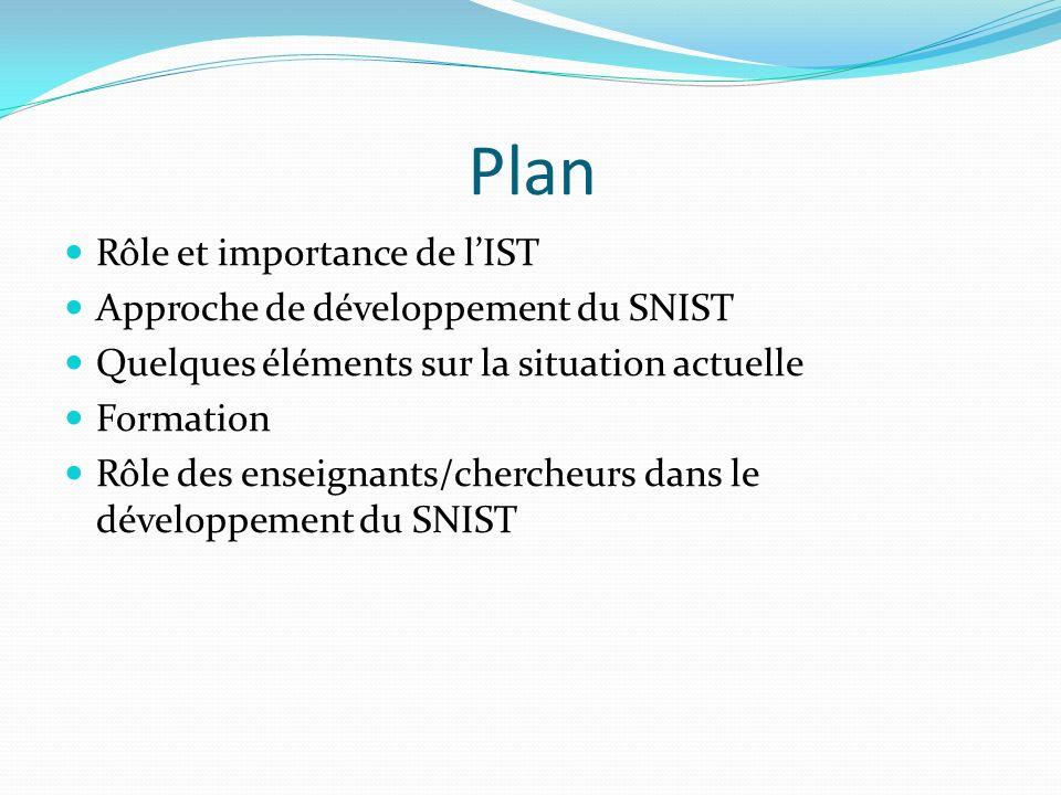 Plan Rôle et importance de l'IST Approche de développement du SNIST
