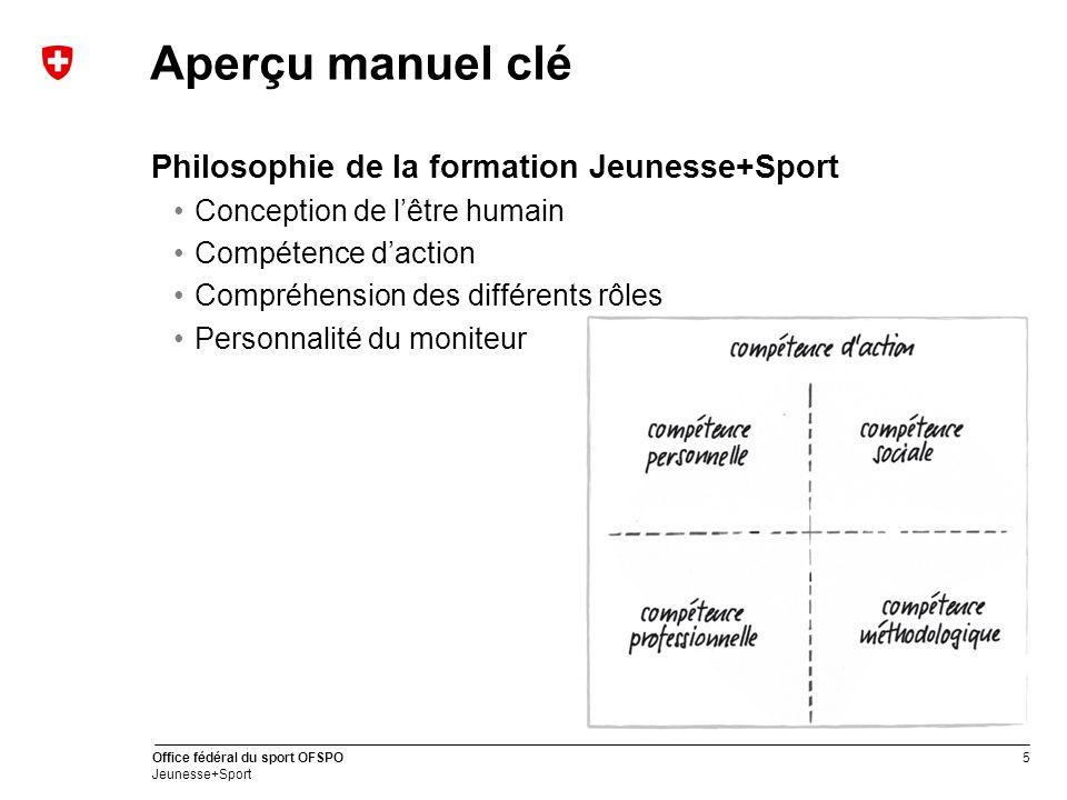 Aperçu manuel clé Philosophie de la formation Jeunesse+Sport