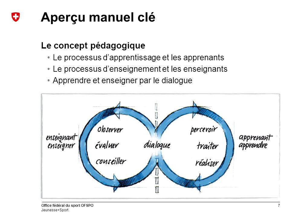 Aperçu manuel clé Le concept pédagogique