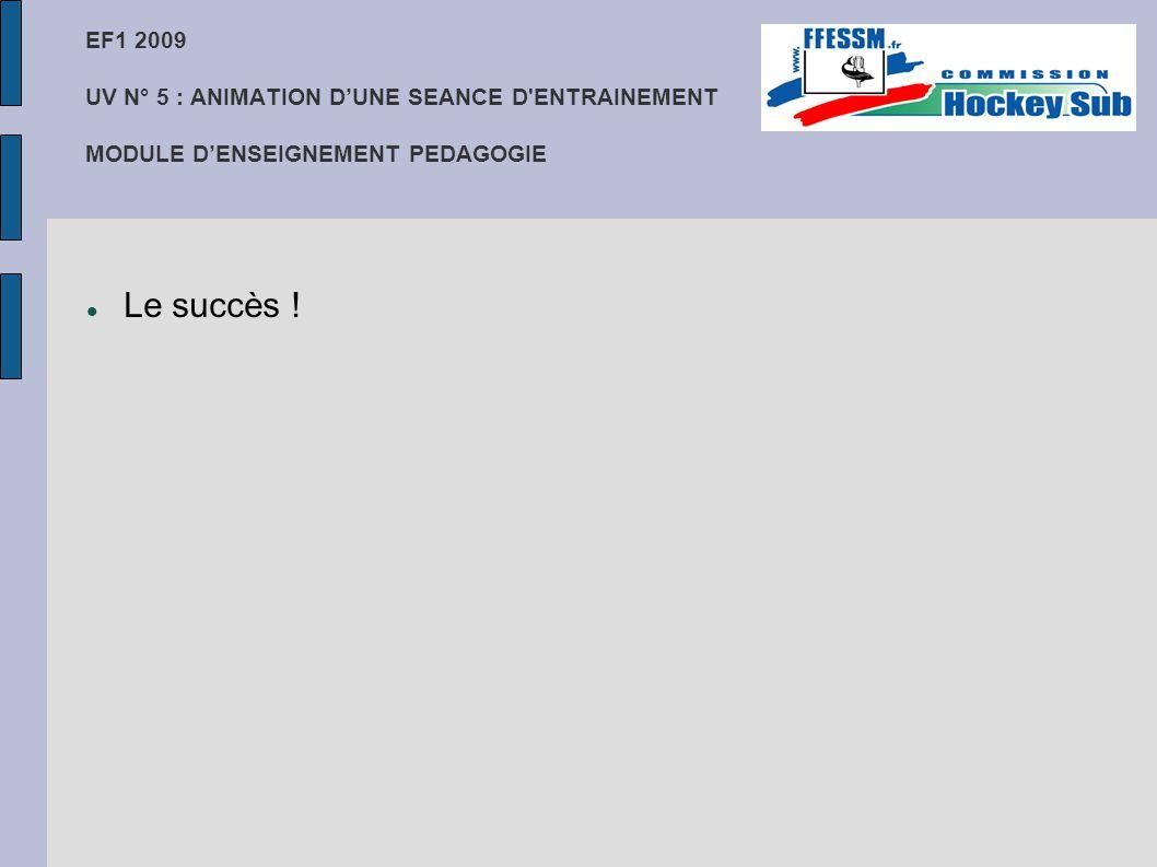 EF1 2009 UV N° 5 : ANIMATION D'UNE SEANCE D ENTRAINEMENT MODULE D'ENSEIGNEMENT PEDAGOGIE