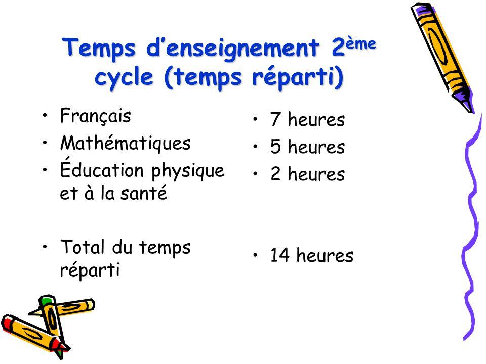 Temps d'enseignement 2ème cycle (temps réparti)