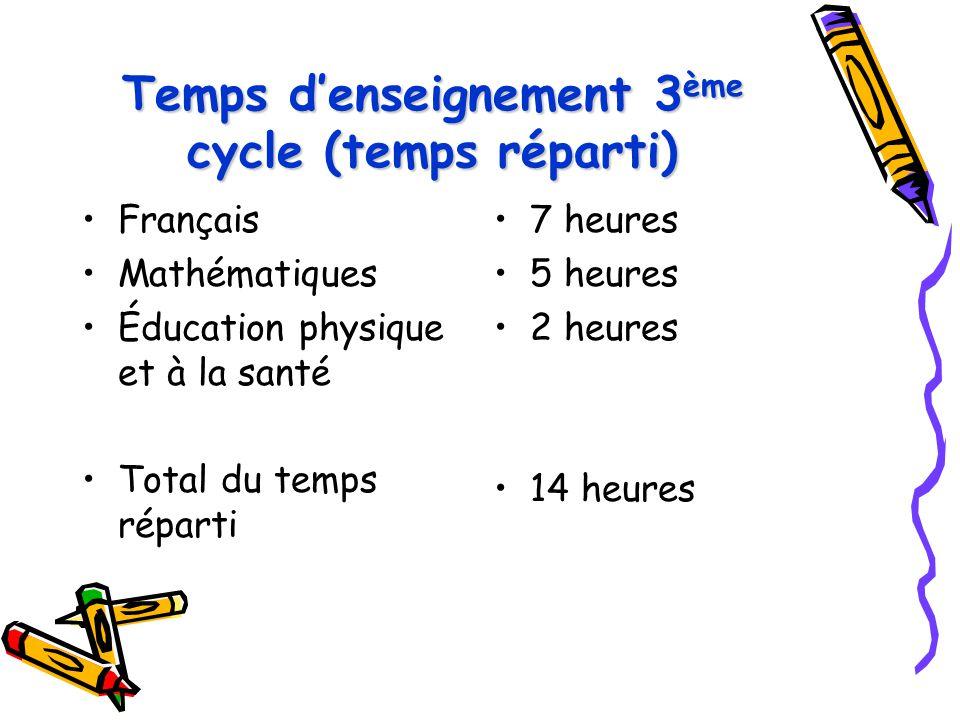 Temps d'enseignement 3ème cycle (temps réparti)